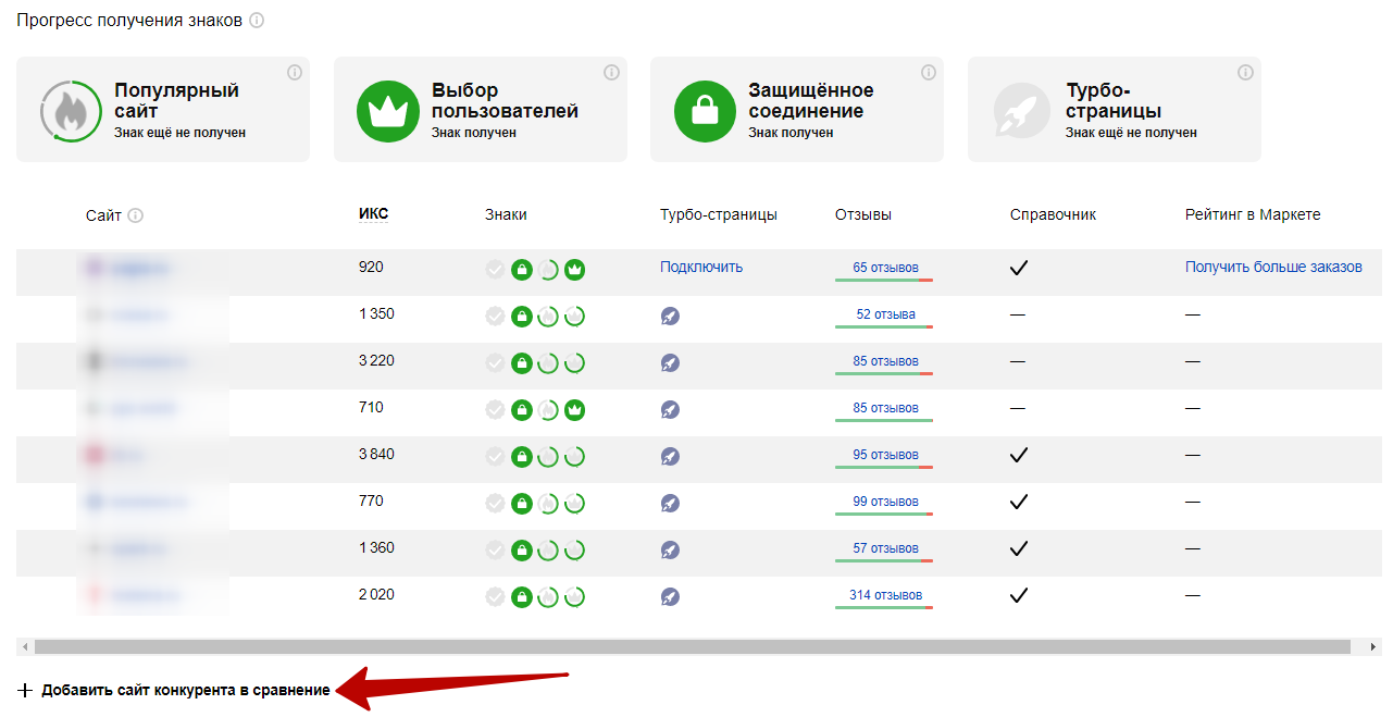 Яндекс Вебмастер – получение знаков качества