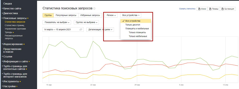 Яндекс Вебмастер – фильтр по регионам в отчете по запросам