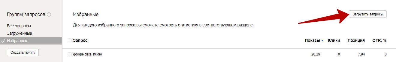 Яндекс Вебмастер – загрузка собственных запросов
