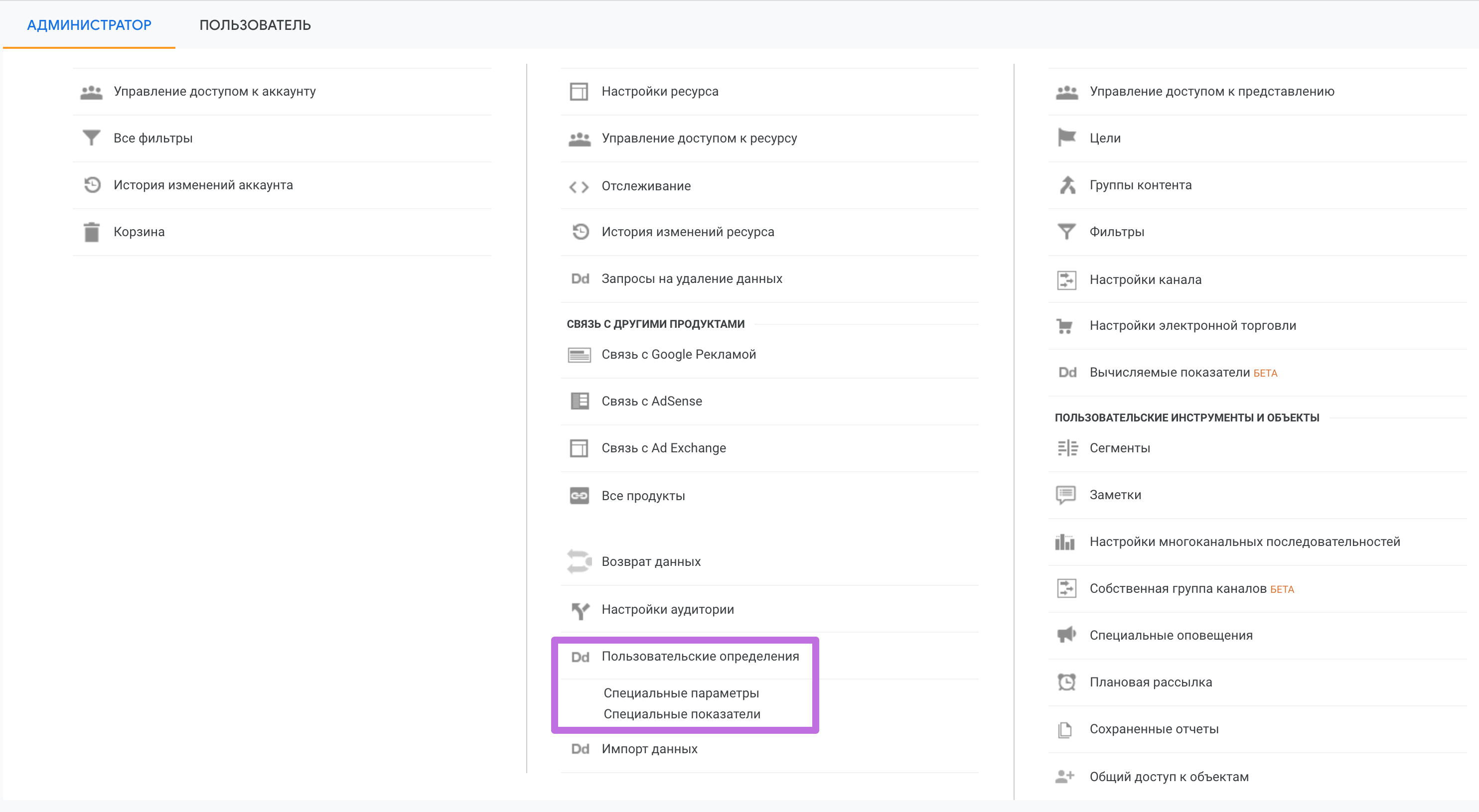 Соответствующие параметры и метрики в Google Analytics