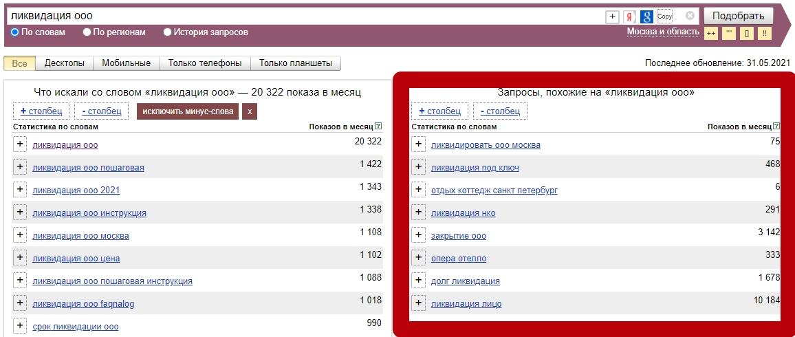 Яндекс.Директ для юристов – список похожих запросов