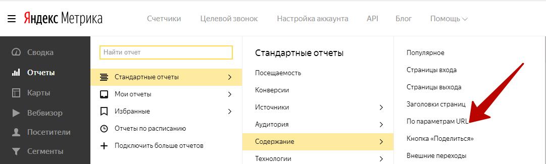 Яндекс.Метрика новые цели – отчет по параметрам URL