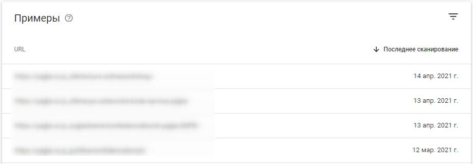 Google Search Console – список страниц с ошибкой