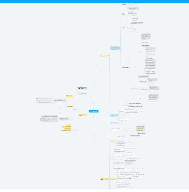 Кейс по КМС Google – интеллект-карта по продукту и целевой аудитории