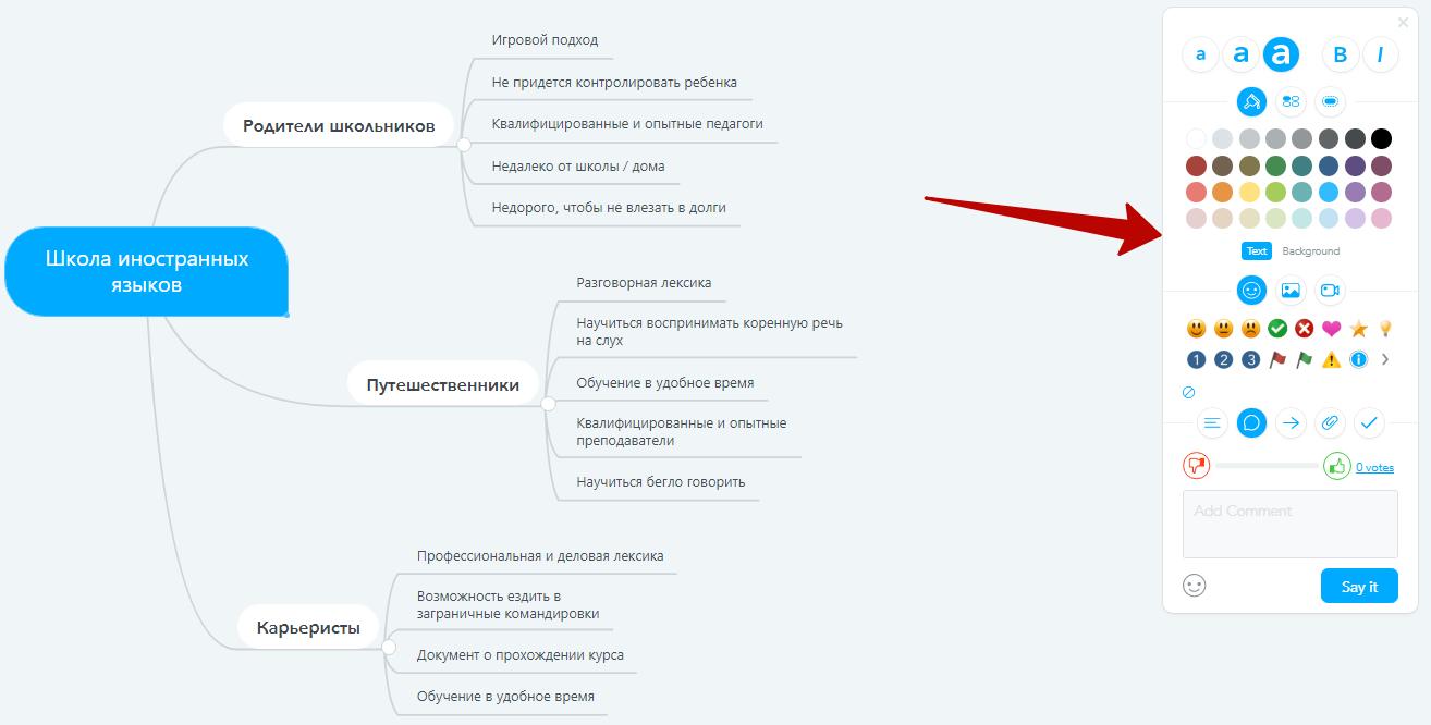 Интеллект-карты – панель форматирования в MindMeister