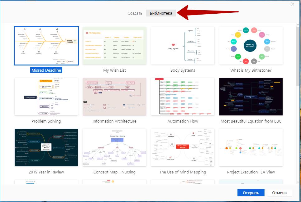 Интеллект-карты – библиотека шаблонов в XMind