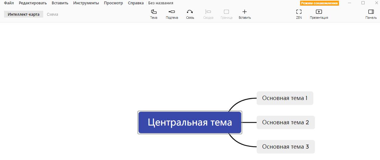 Интеллект-карты – интерфейс XMind