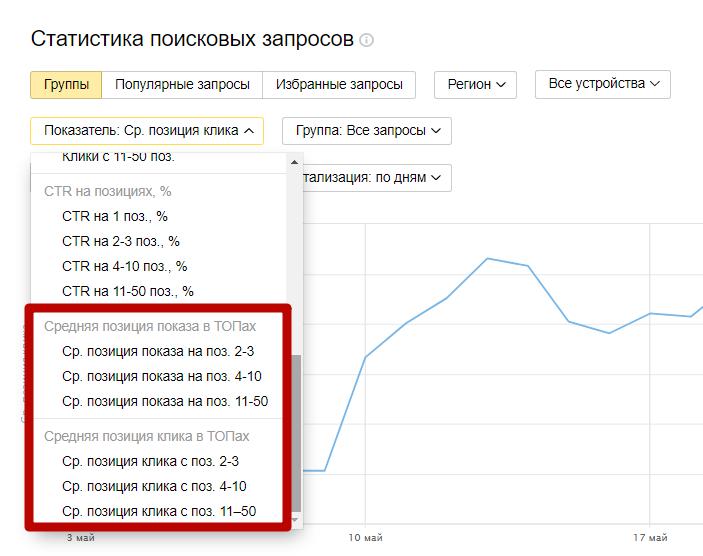 Проверка позиций сайта – показатели позиции  в Яндекс.Вебмастере