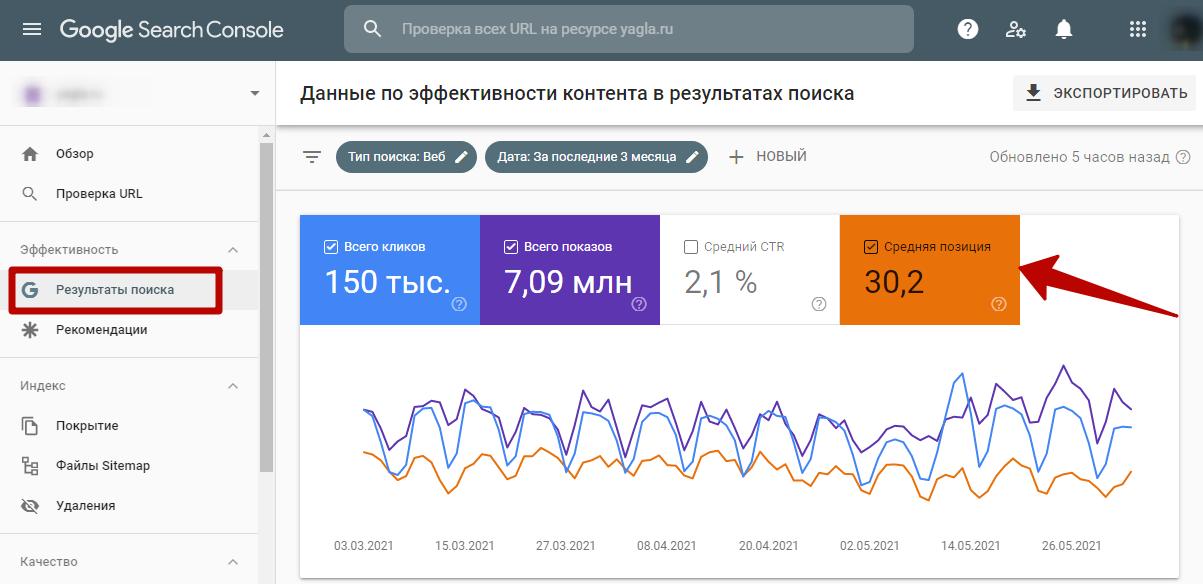 Проверка позиций сайта – показатель Средняя позиция в Google Search Console
