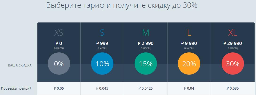 Проверка позиций сайта – тарифы Топвизора