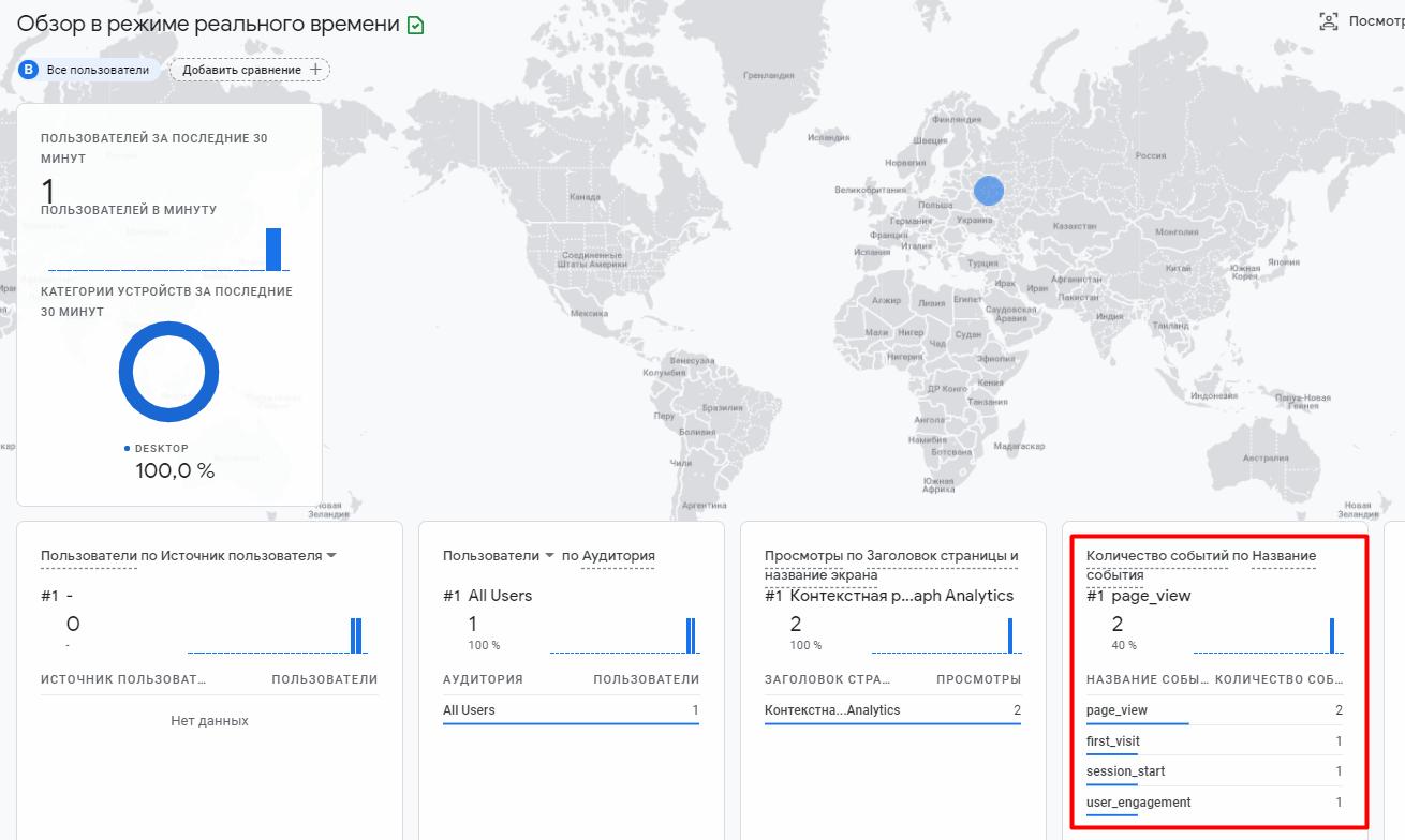 События в Google Analytics 4 – отчет «В реальном времени»