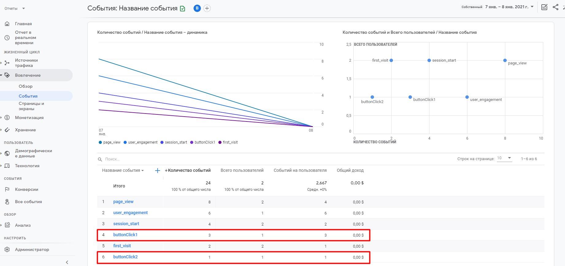 События в Google Analytics 4 – отчет Вовлеченность - События