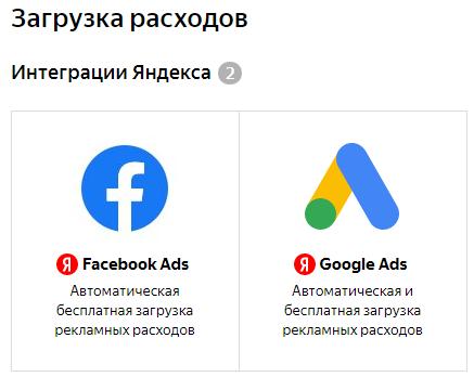 Сквозная аналитика в Яндекс.Метрике – интеграции с рекламными системами
