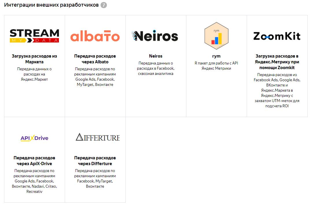 Сквозная аналитика в Яндекс.Метрике – интеграции внешних разработчиков