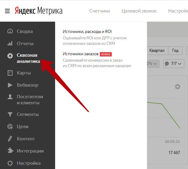 Сквозная аналитика в Яндекс.Метрике – отчеты сквозной аналитики