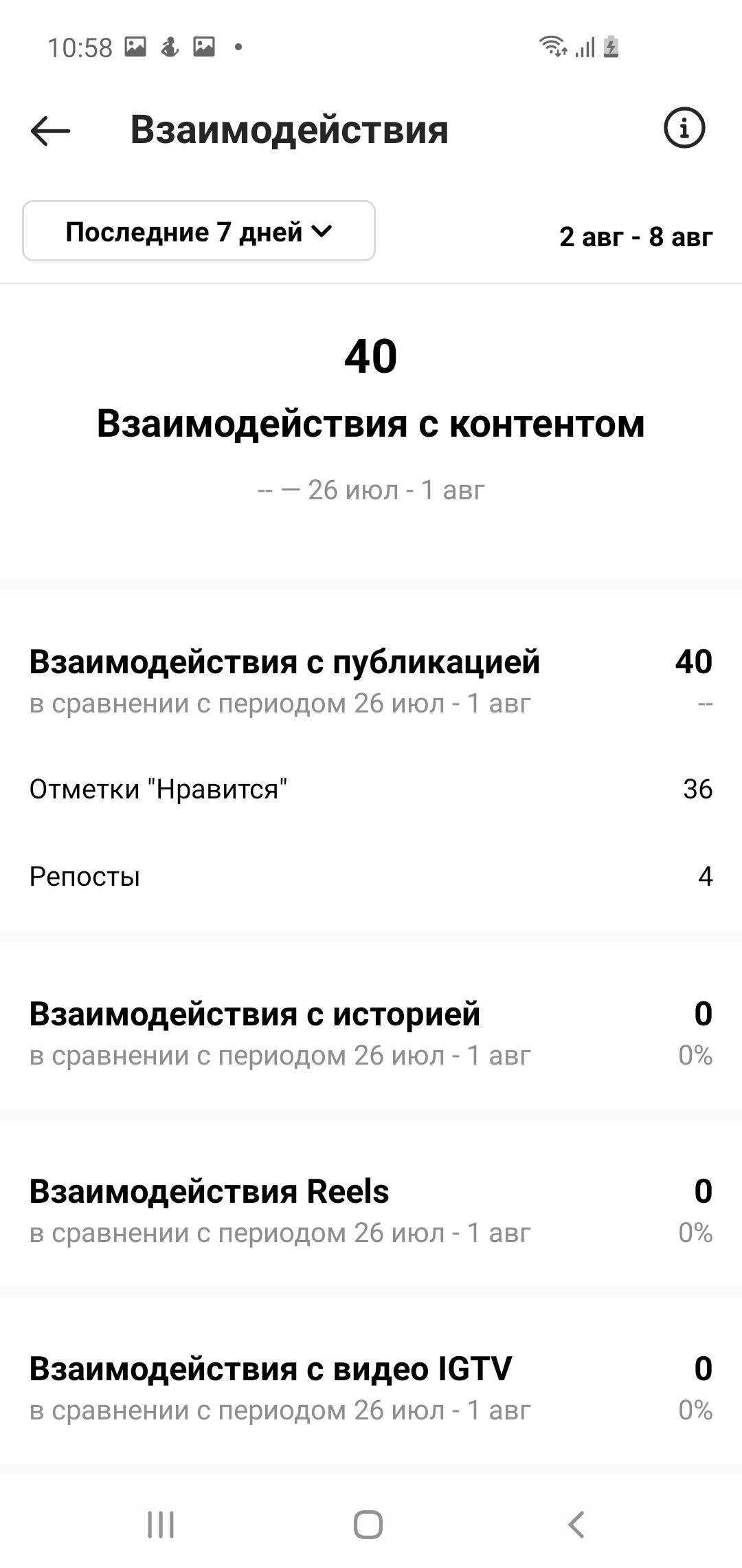В разделе «Статистика» также отображаются действия аудитории