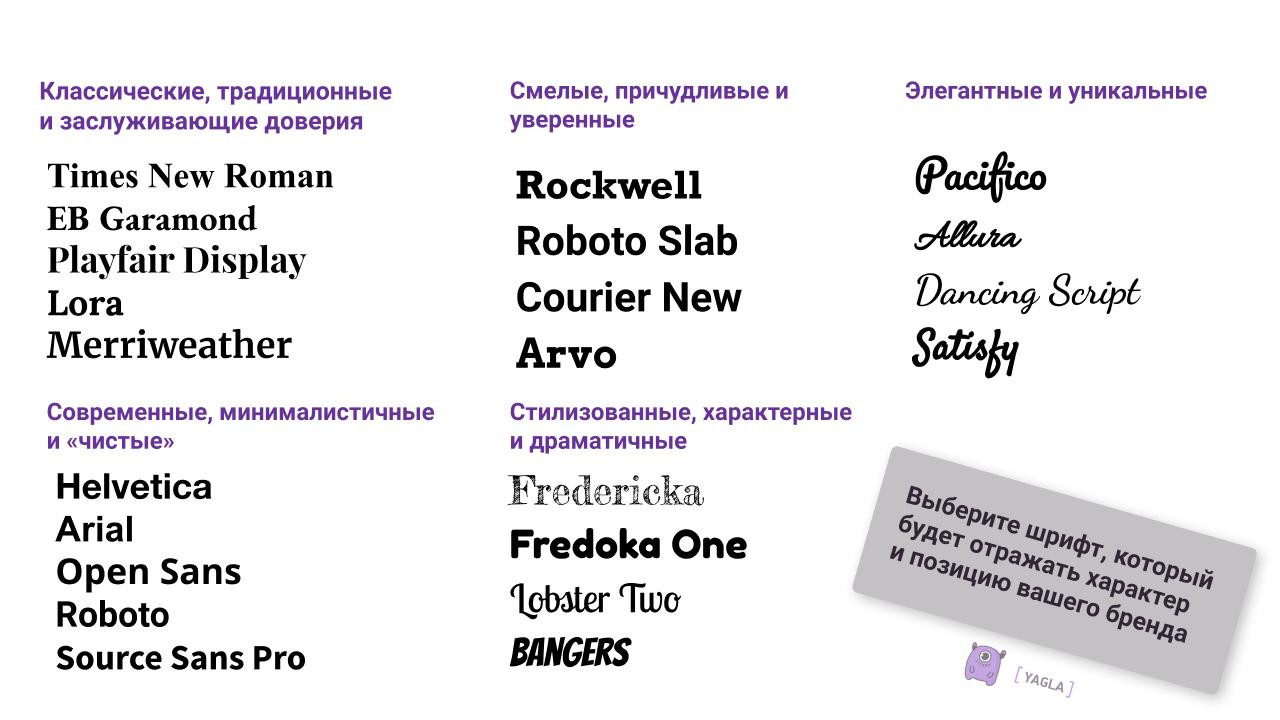 Шрифты для брендинга