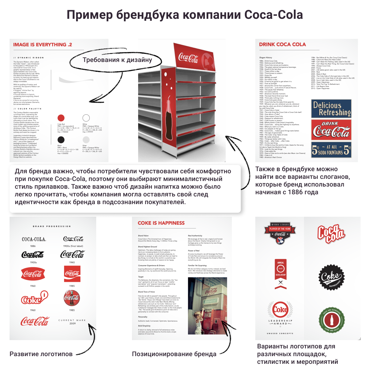 Пример брендбука компании: Coca-Cola