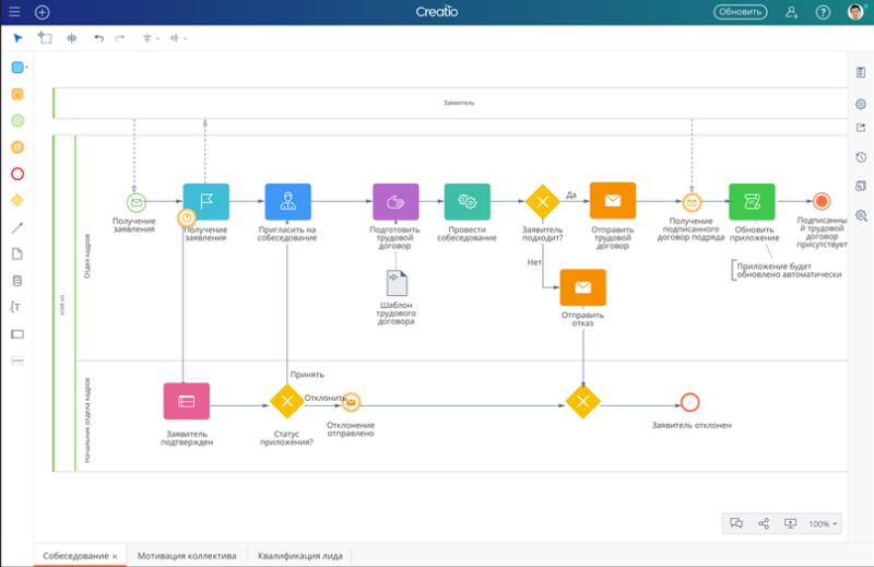 Пример того, как выглядит Low-code платформа Creatio