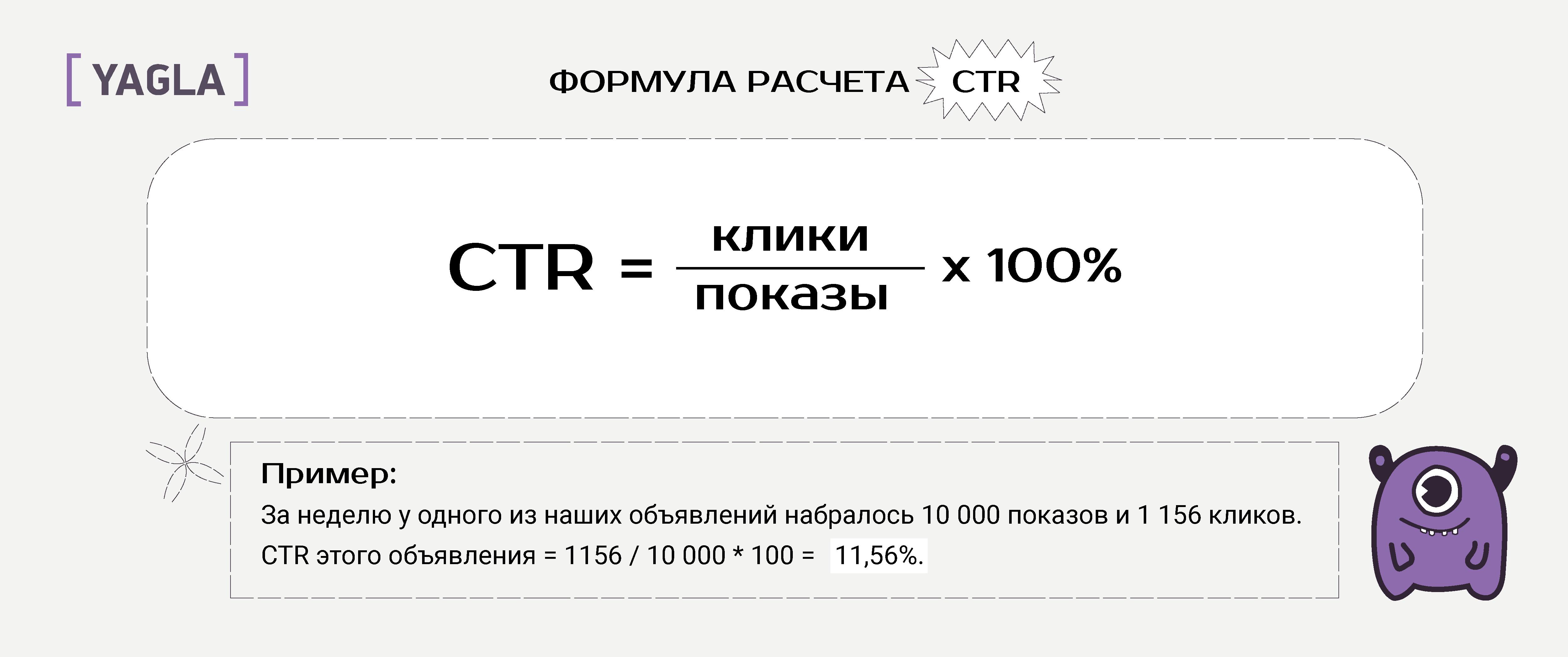 как рассчитать CTR