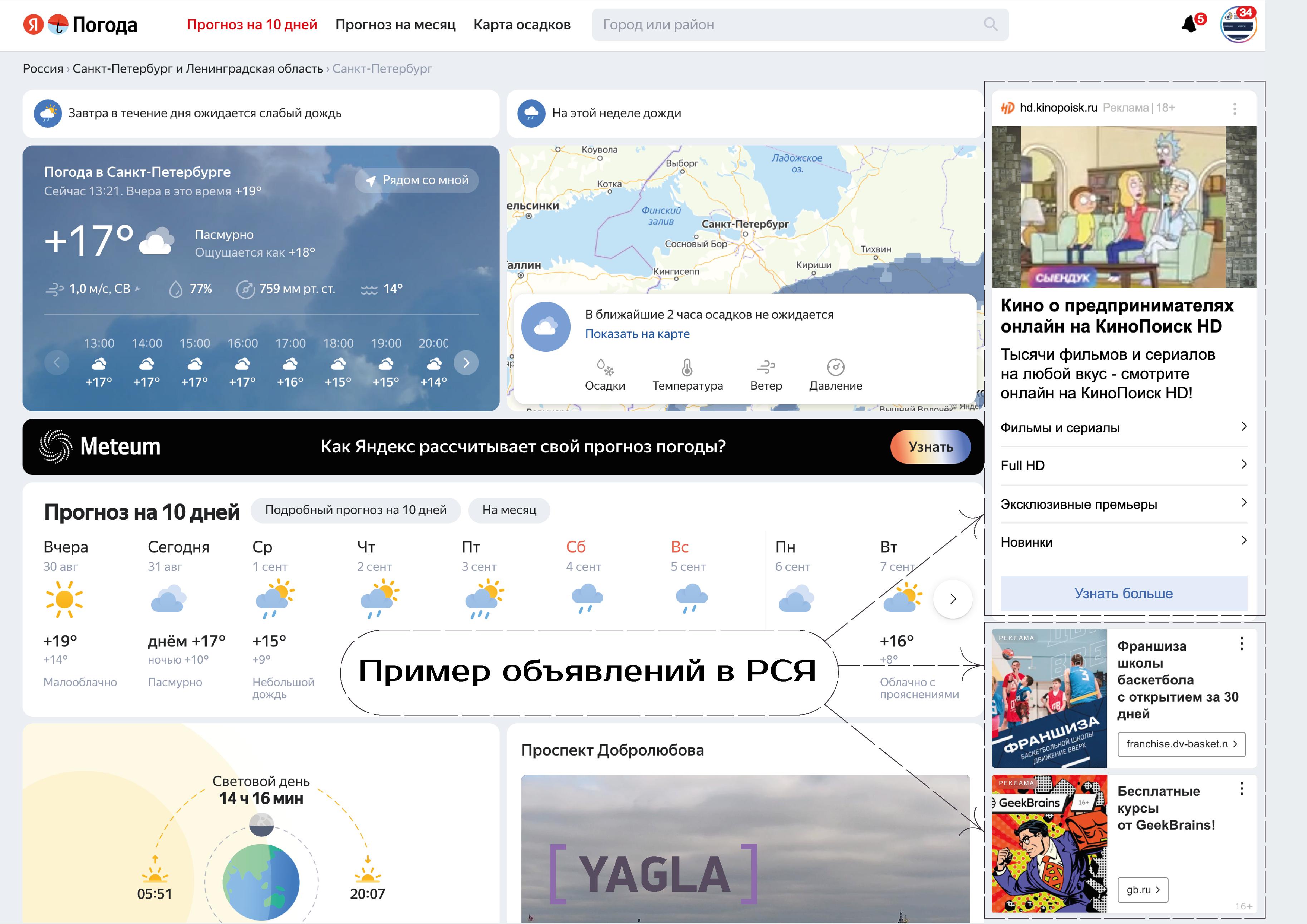 Объявления в РСЯ Яндекс.Директ пример