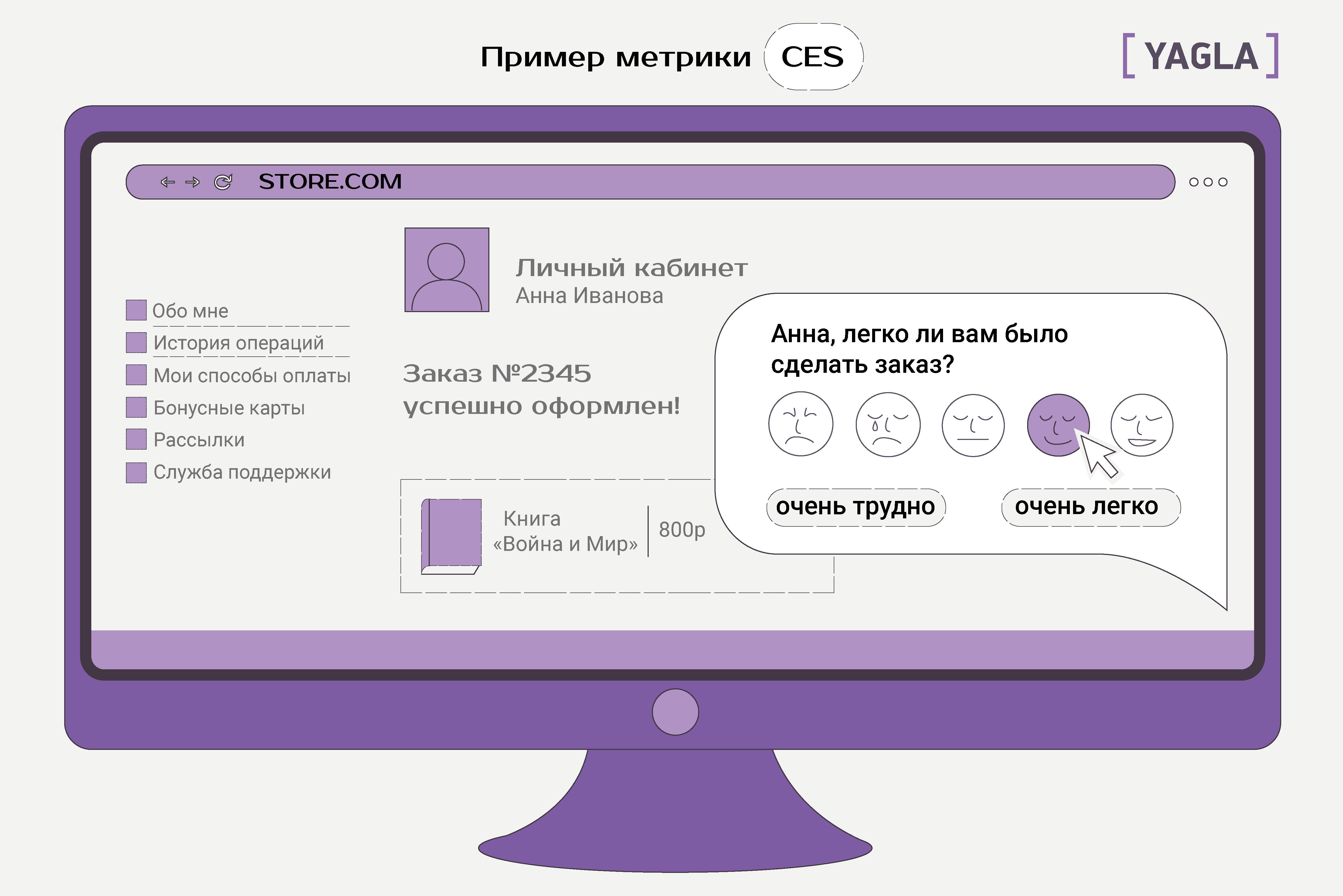 Пример метрики CES
