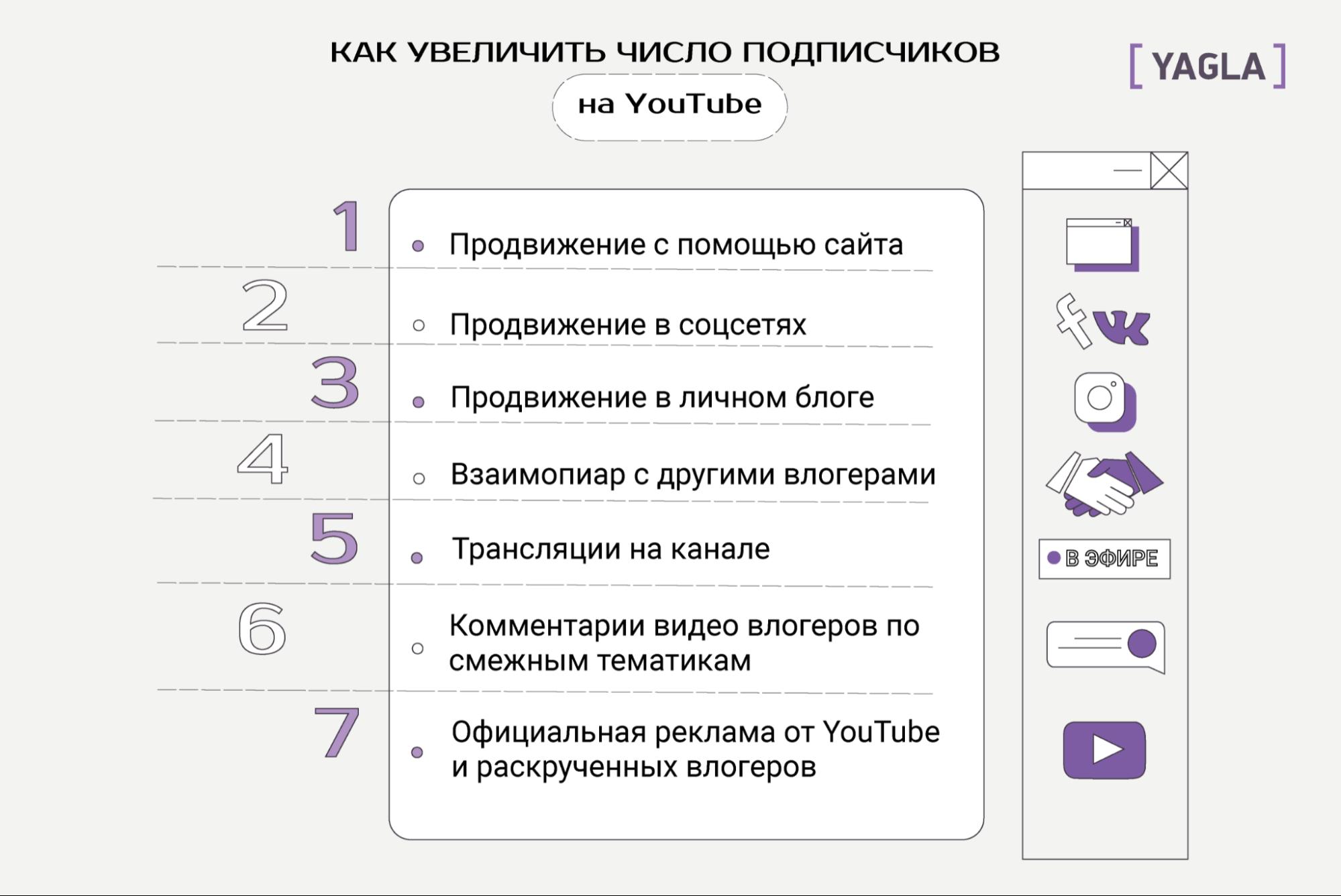 Как увеличить число подписчиков на YouTube