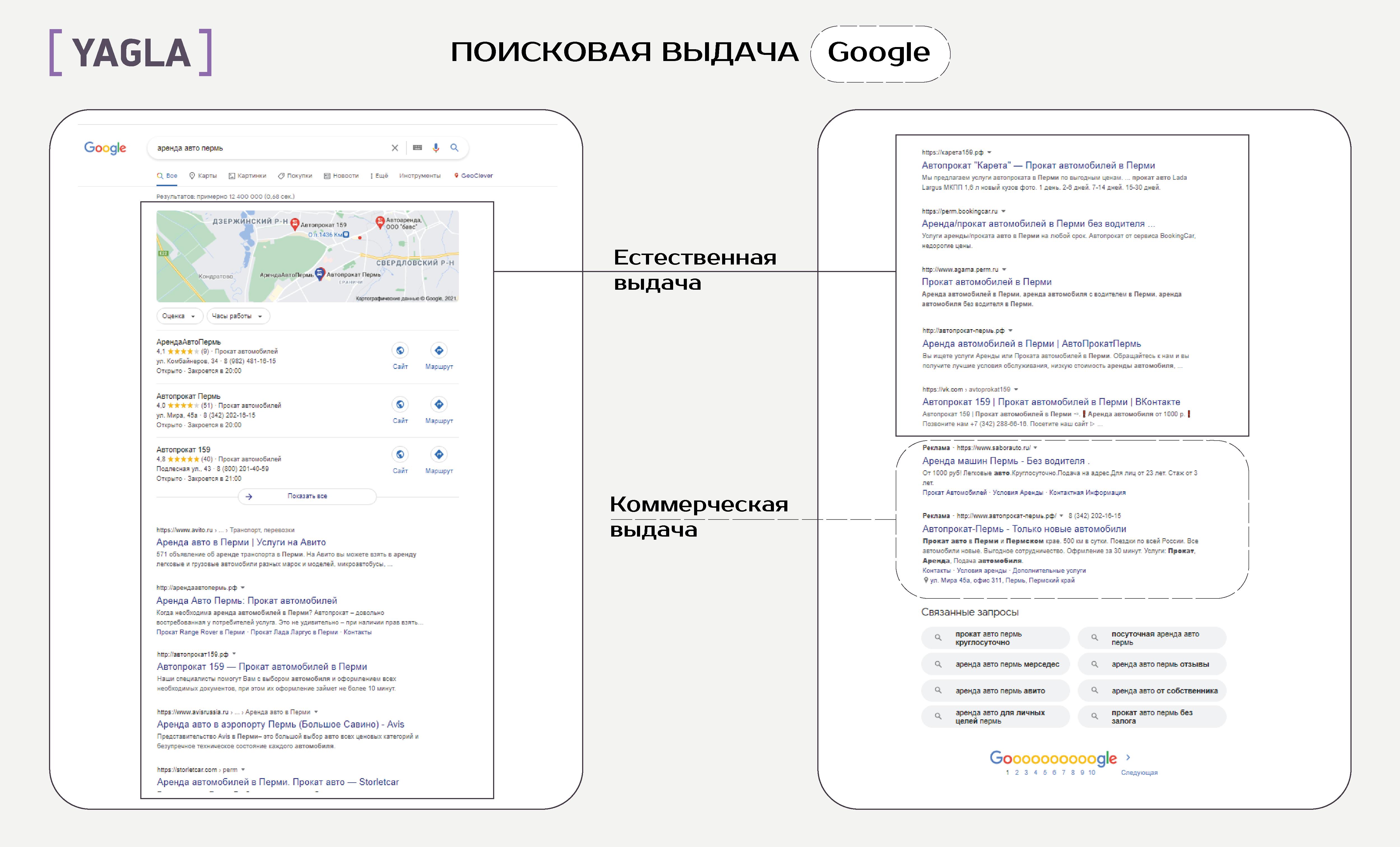 Пример страницы SERP Google