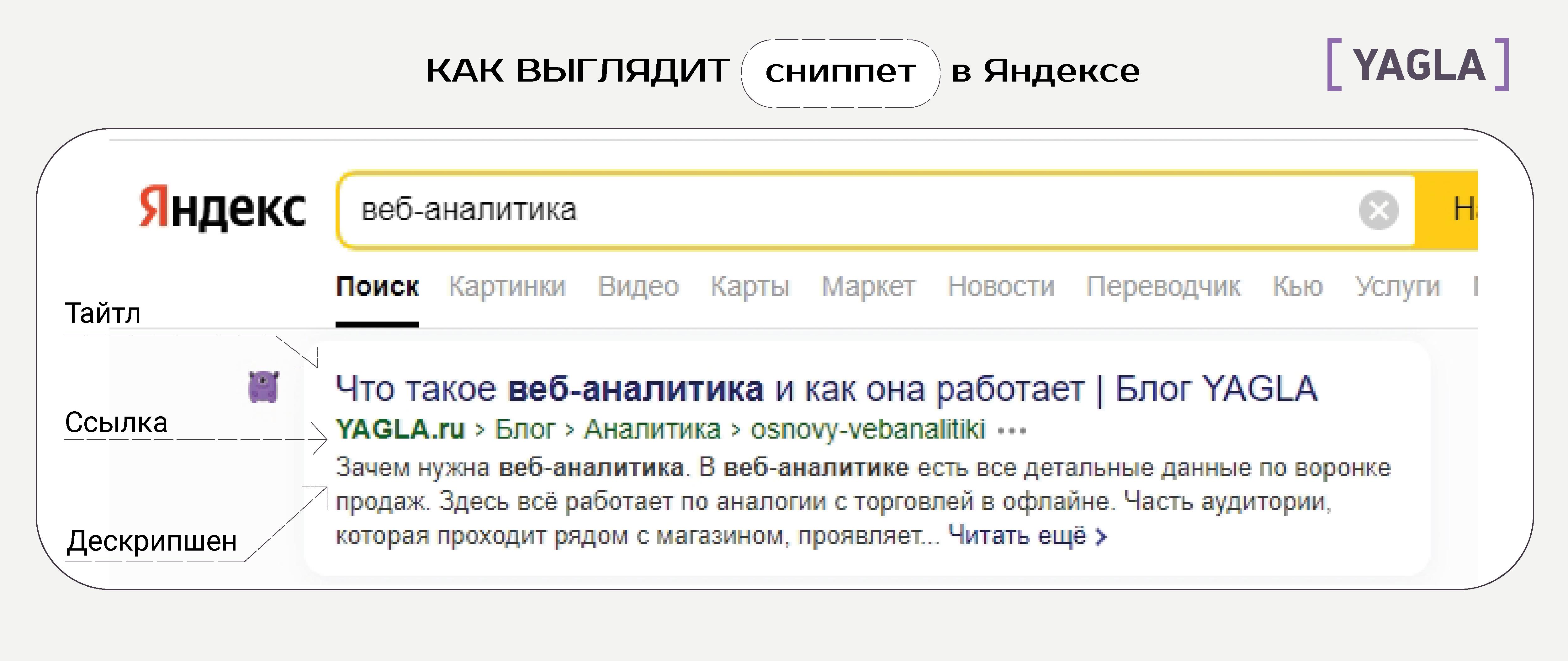 Как отображается description в поисковой выдаче
