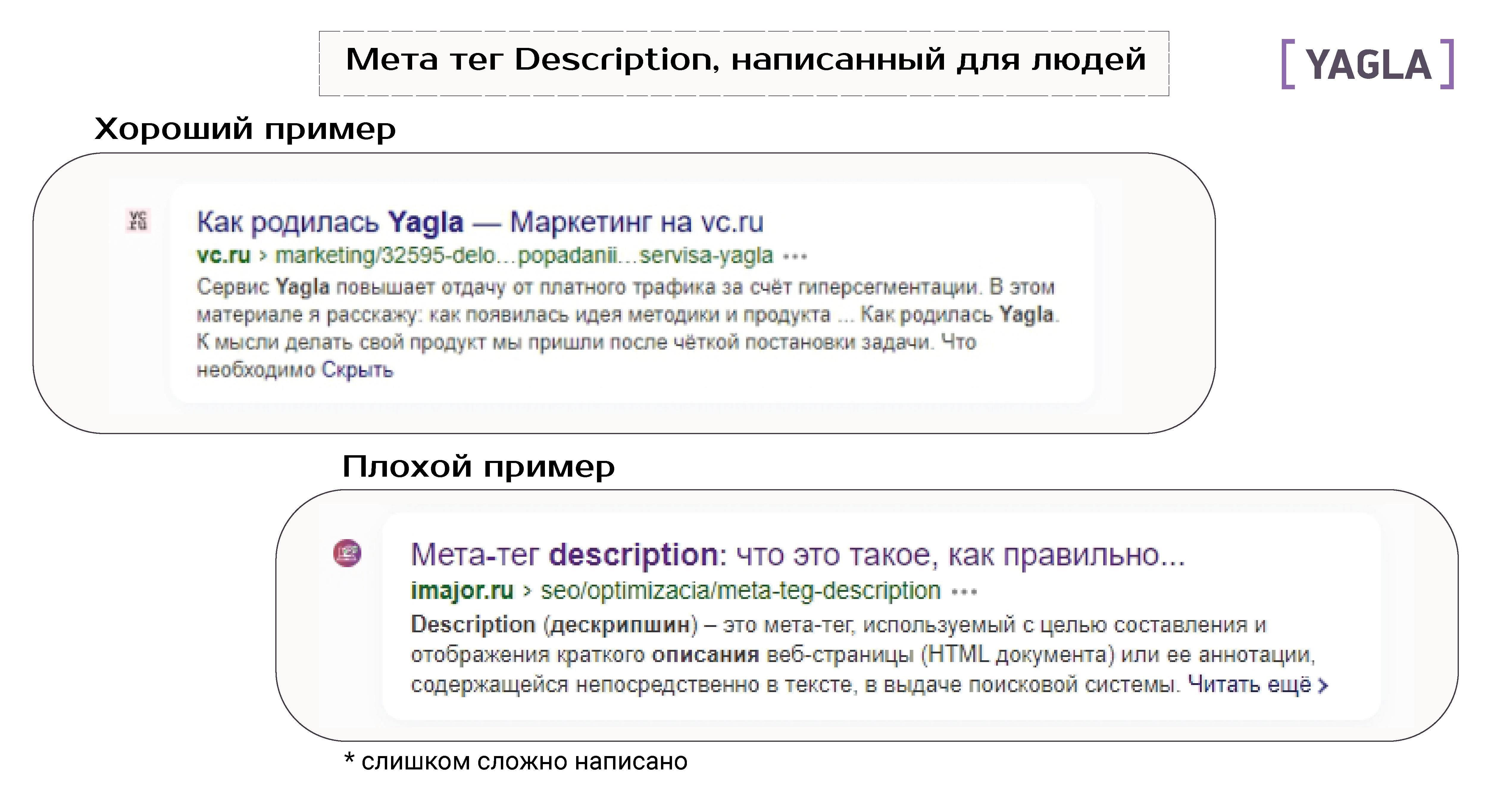 Мета тег Description: пример и антипример