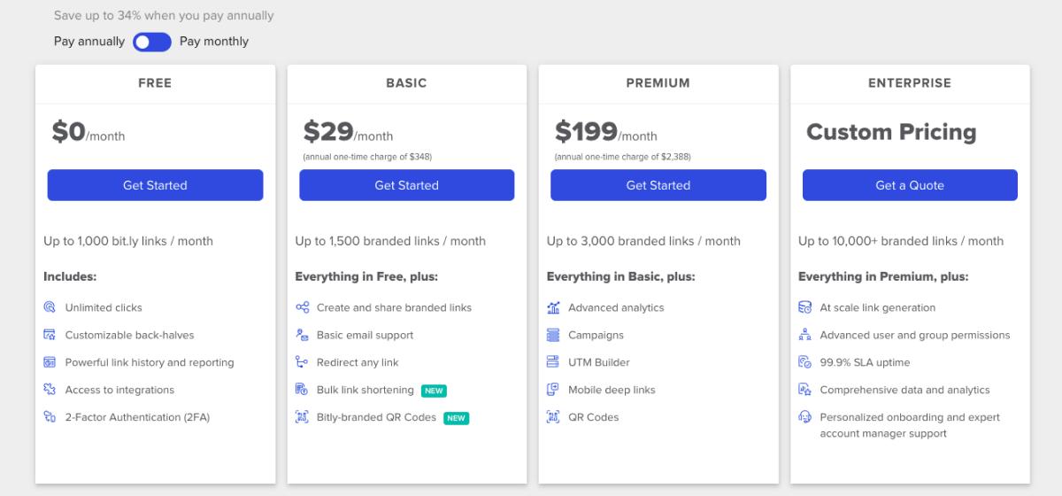 Сколько стоит использование Bitly.com