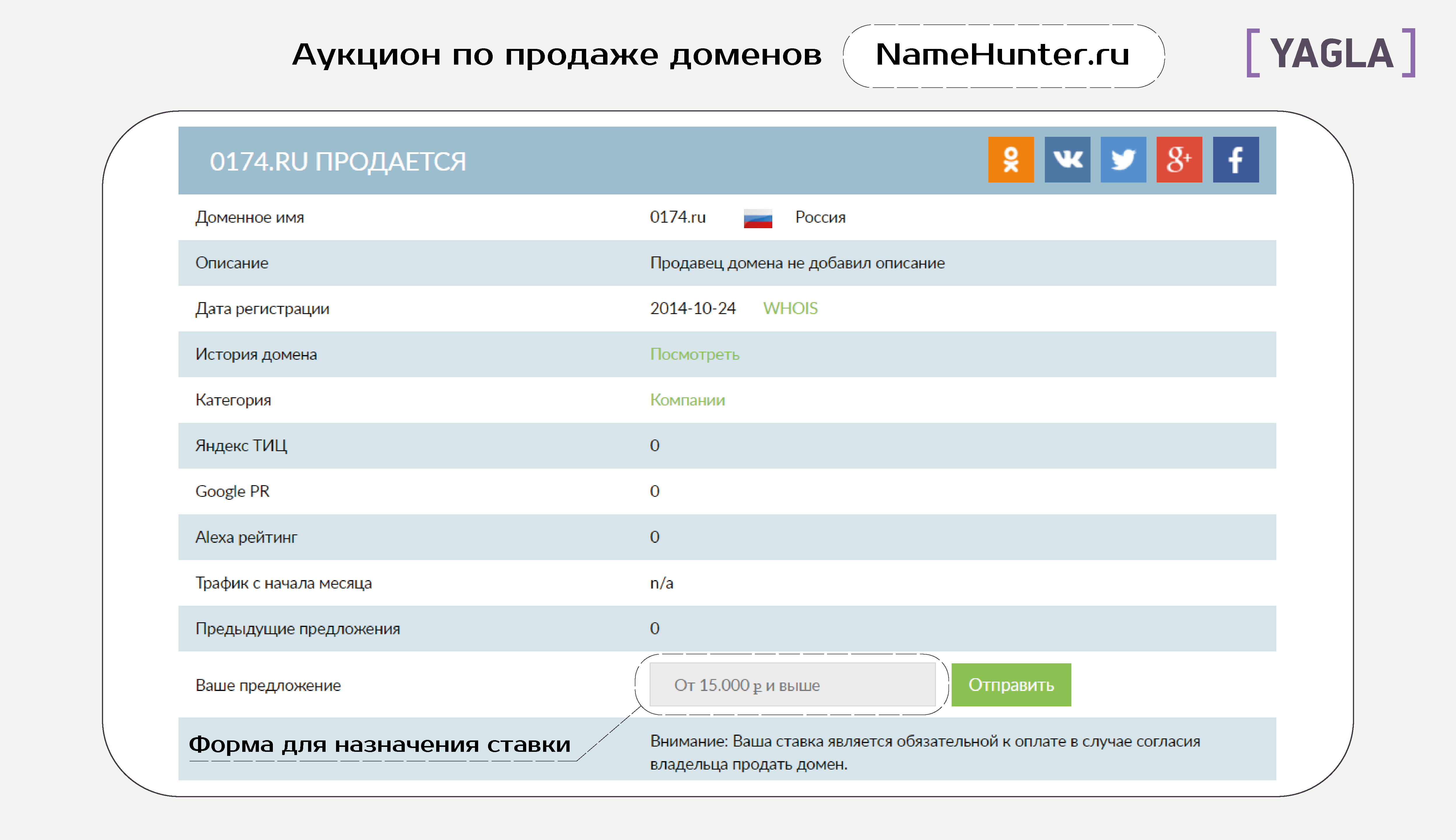 Аукцион по продаже доменов NameHunter.ru
