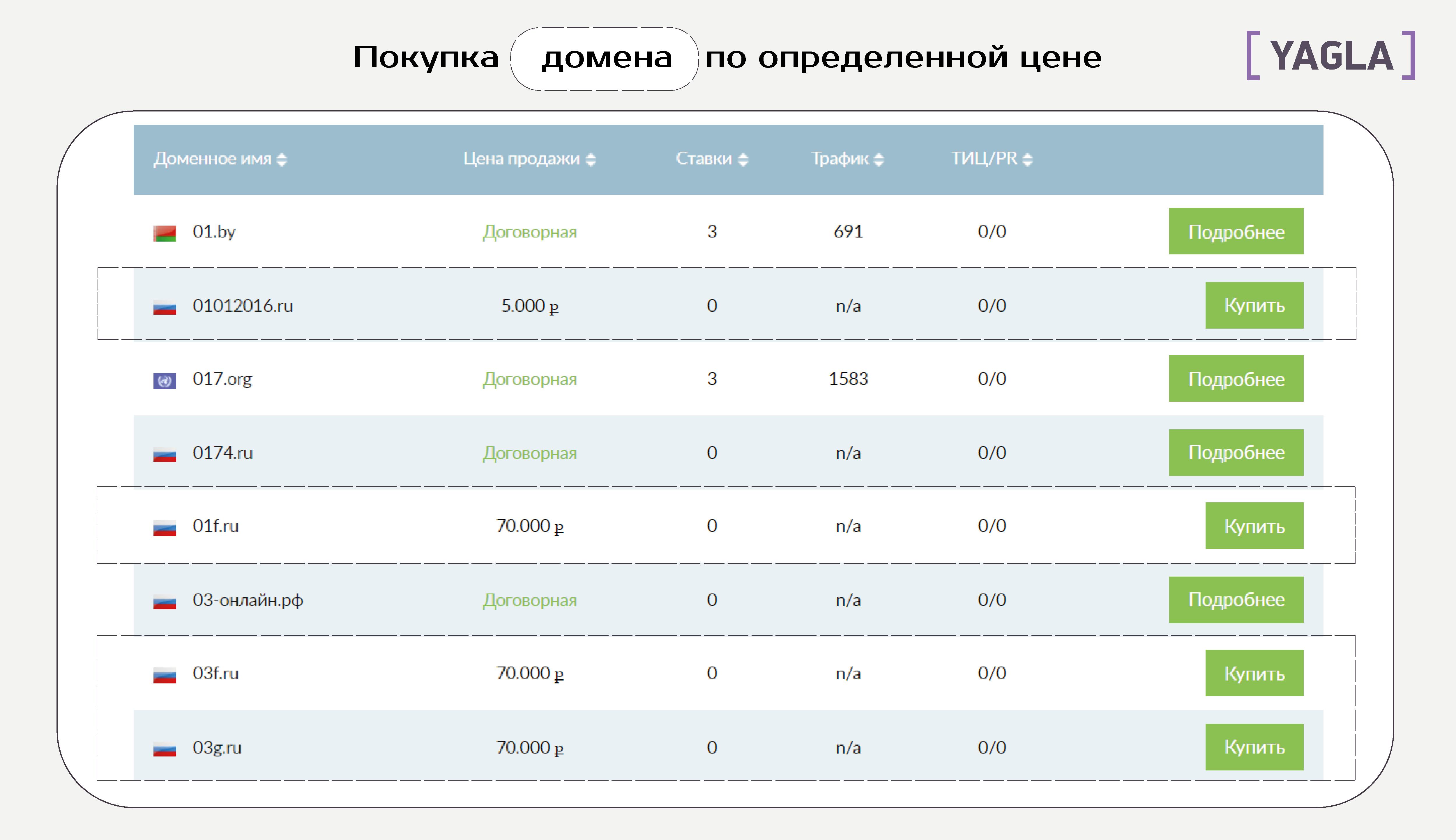 Продажа домена по определенной цене