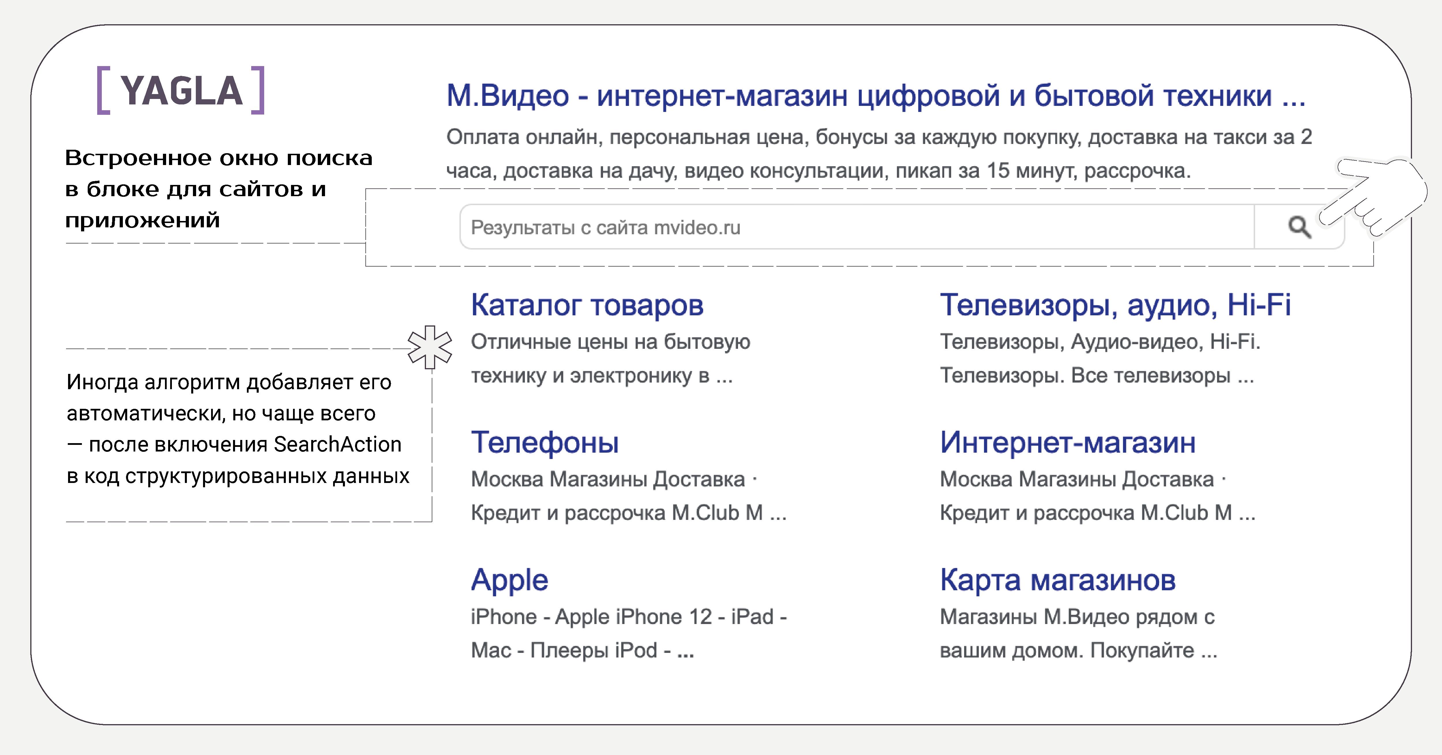Быстрые ссылки с окном поиска в Google