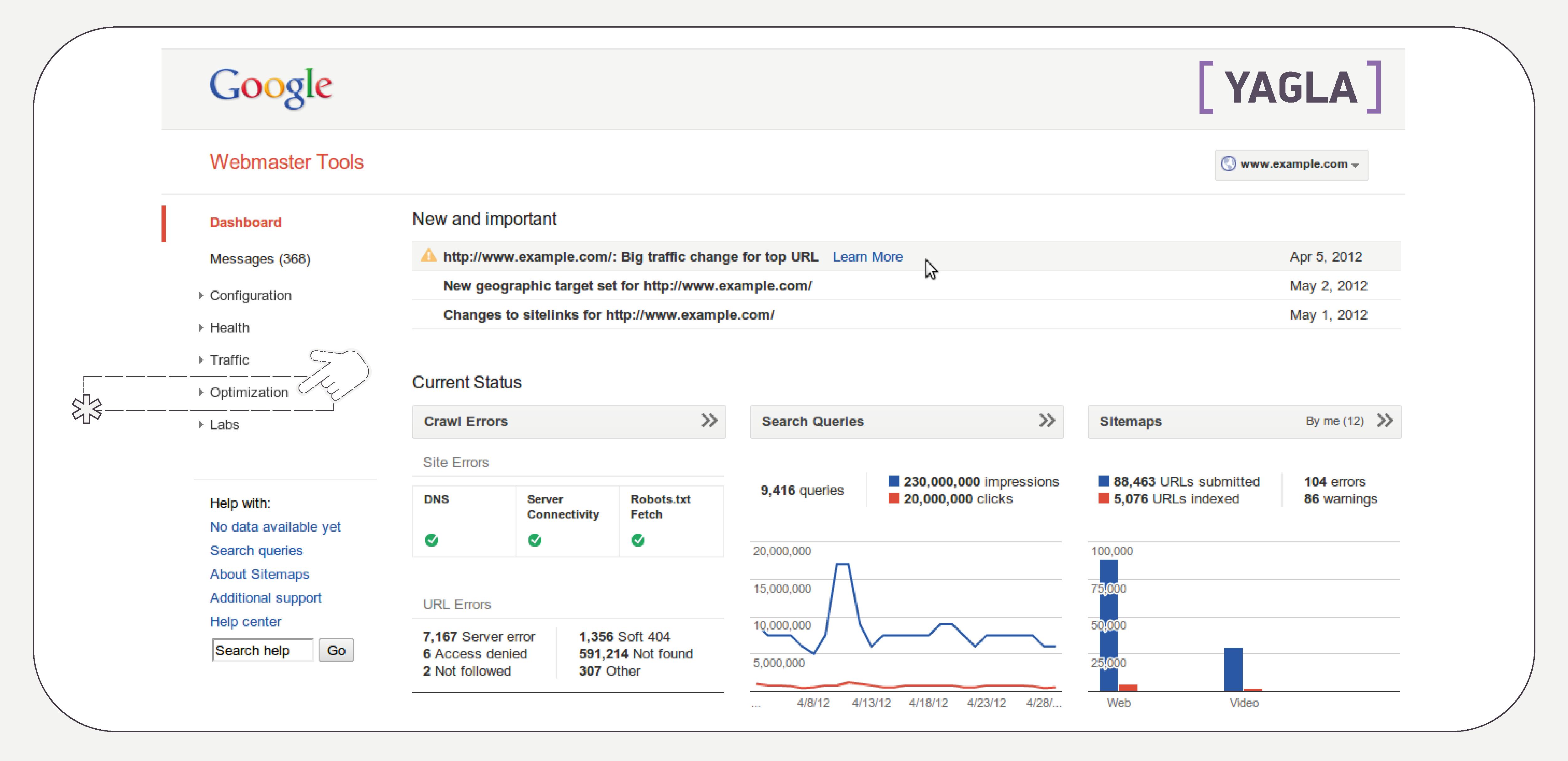 Раздел оптимизации для настройки быстрых ссылок в Google