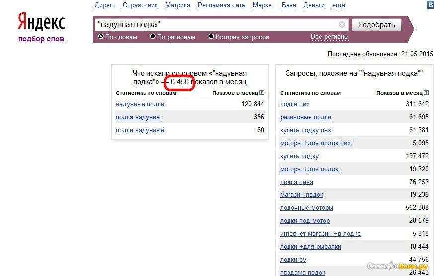 Яндекс вордстат: пример подбора ключевых слов