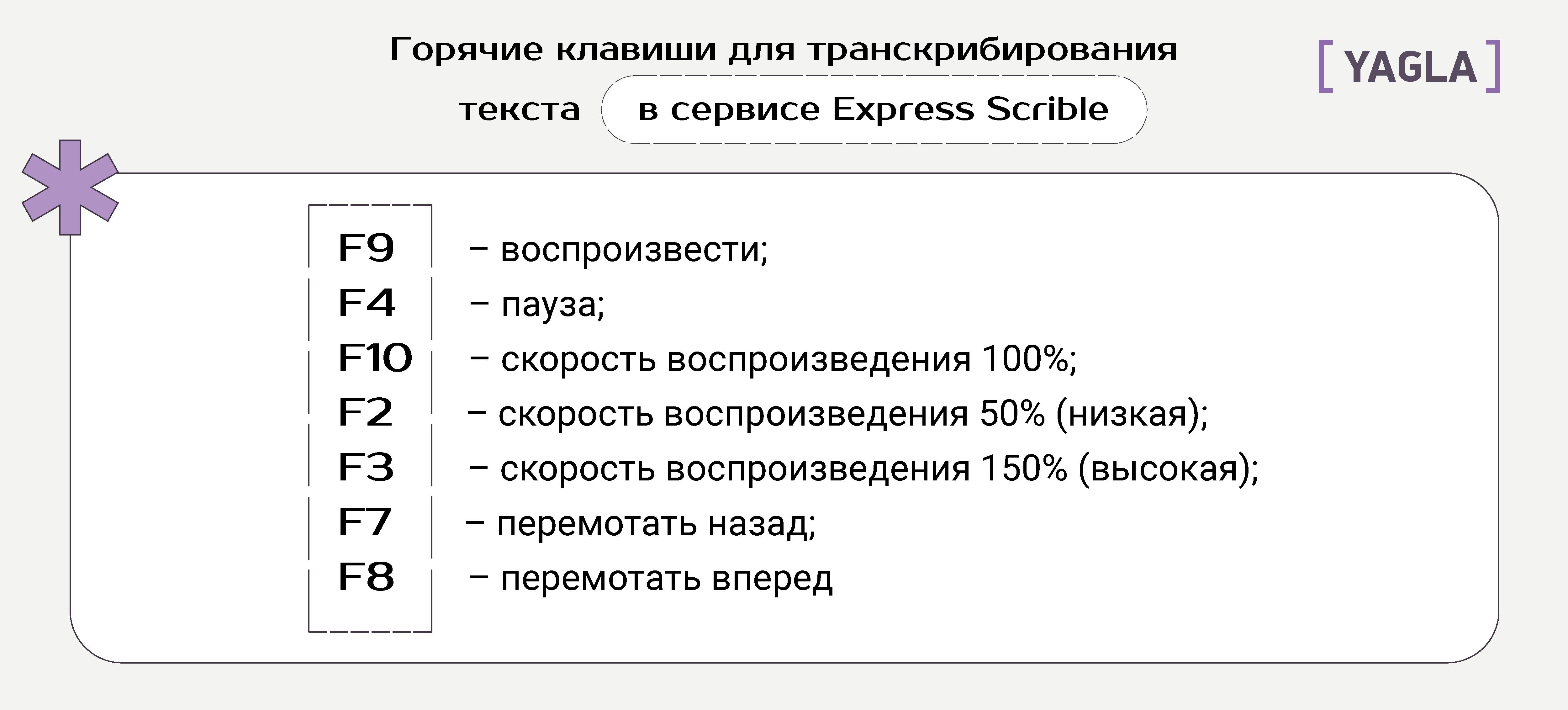 Горячие клавиши для транскрибирования текста в сервисе Express Scrible