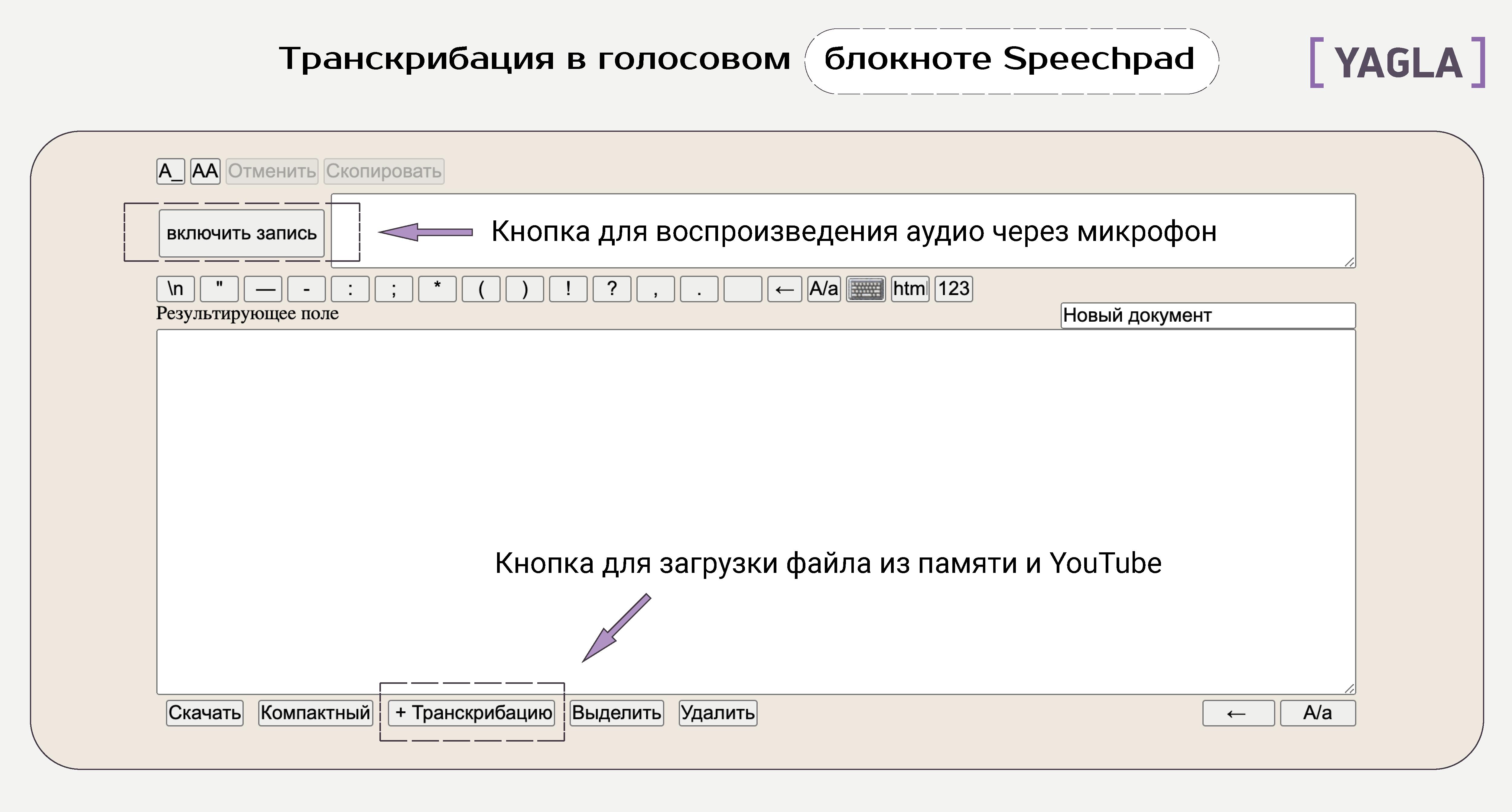 Сервис расшифровки речи в текст в голосовом блокноте Speechpad