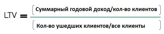 Словарь маркетолога – LTV