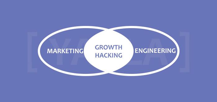 что такое growth hacking