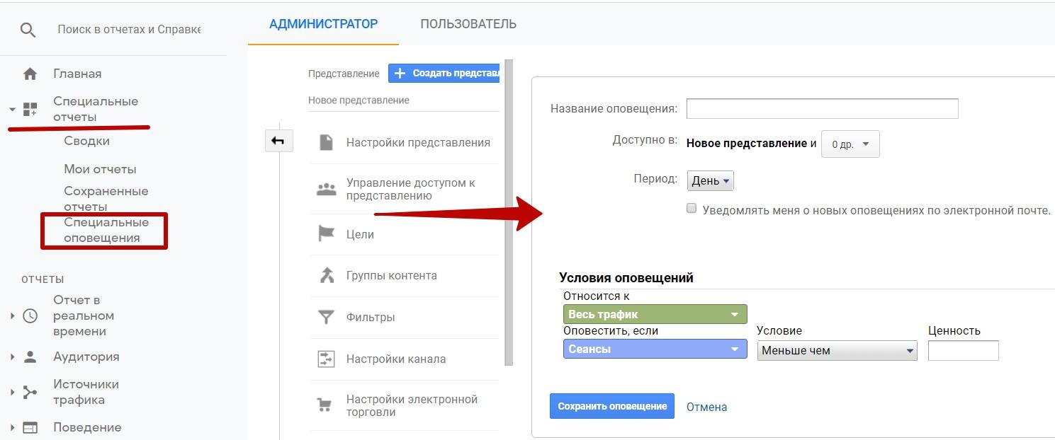 Google Analytics – настройка оповещения