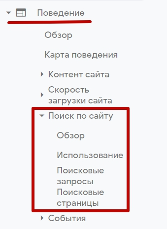 Google Analytics – поиск по сайту