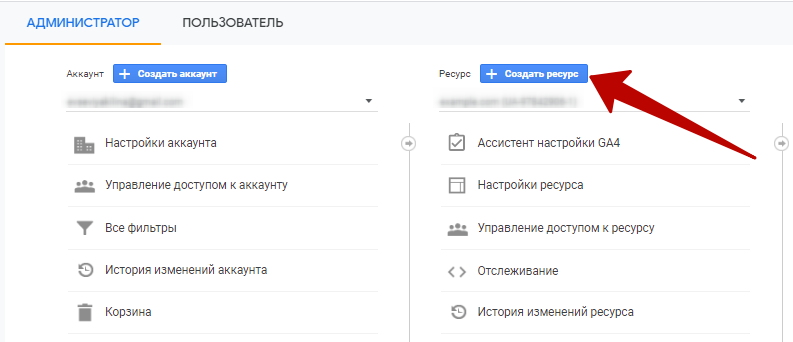 Google Analytics – создание ресурса