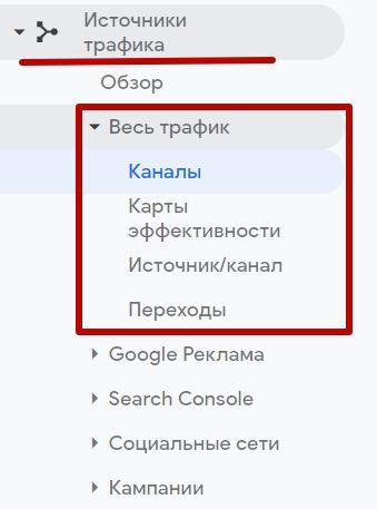 Google Analytics – весь трафик