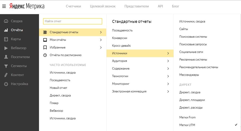 Отчет по UTM меткам в Яндекс.Метрике