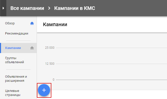 Ошибки в Google AdWords – добавление кампании