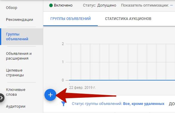 Ошибки в Google AdWords – группы объявлений