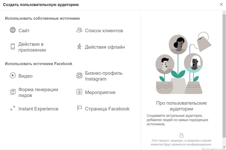 Пользовательские аудитории – виды пользовательских аудиторий в Facebook