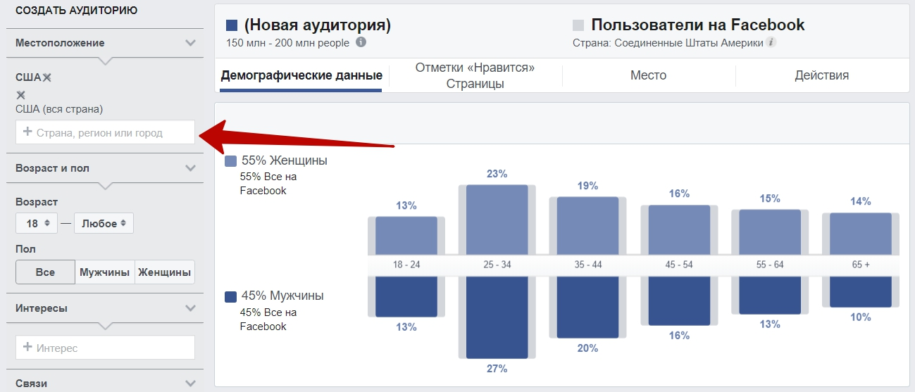 Реклама на YouTube – параметры аудитории