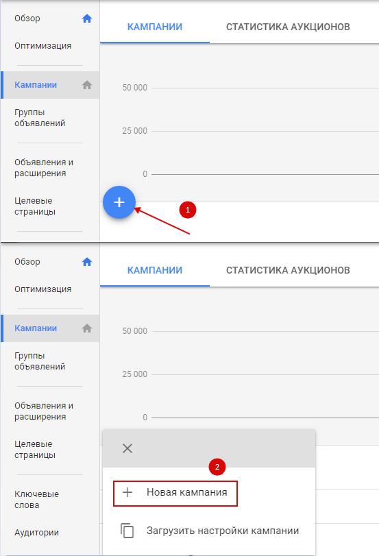 Реклама на YouTube – создание кампании в Google Ads